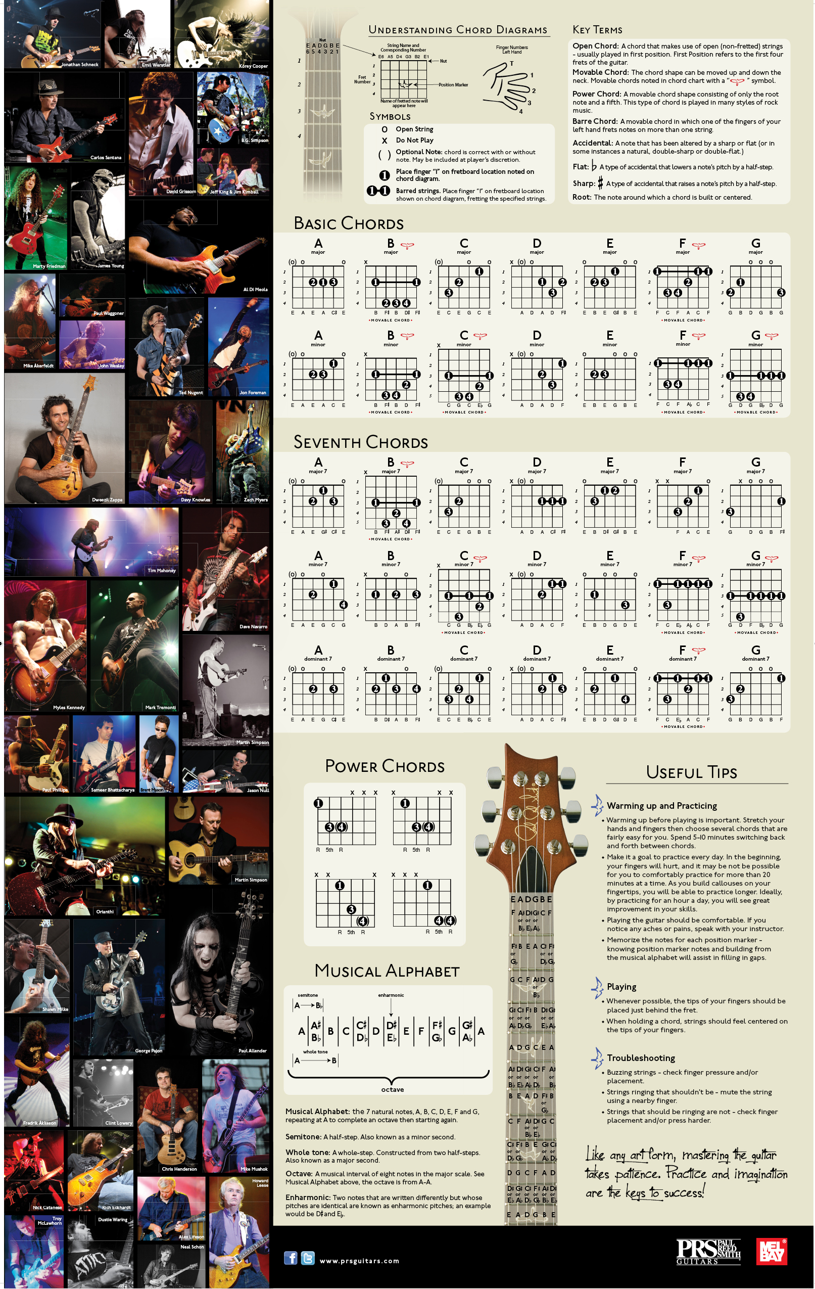 Guitar Chord Chart Poster Related Keywords u0026 Suggestions - Guitar Chord Chart Poster Long Tail ...